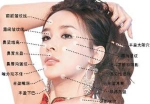 中国で急増する美容整形トラブル