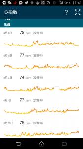 Screenshot_2015-04-05-11-41-52