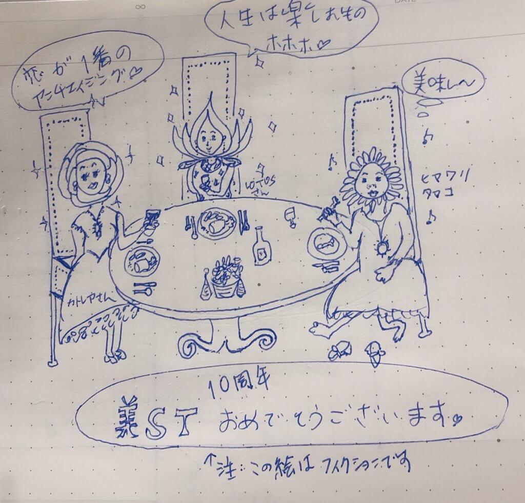 美ST10周年記念パーティ〜美魔女って…?